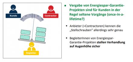 © Grazer Energieagentur